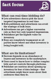 /a/p/w/mw_digital_factfocus_bidding.jpg