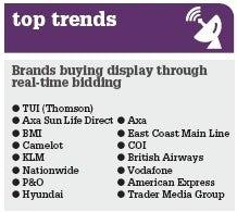 /h/b/m/mw_digital_top_trends_bidding.jpg