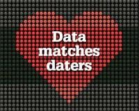 eHarmony matchmaking algoritm