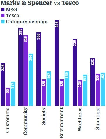 /l/f/w/Graph2.jpg