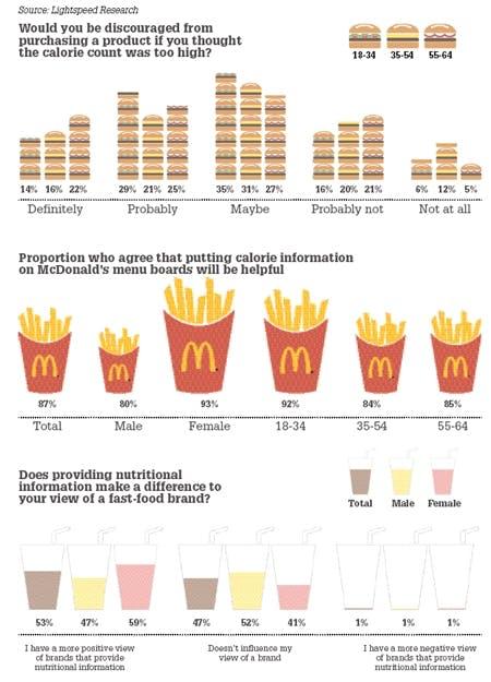 /c/d/m/McDonalds_Graph.jpg