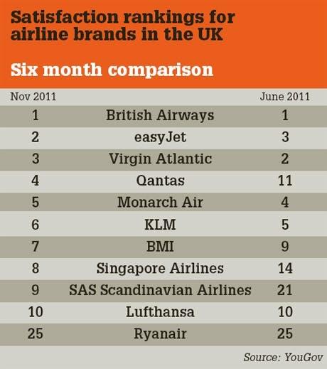 /r/j/n/airline_brands.jpg