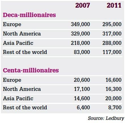 /l/v/r/millionaires.jpg