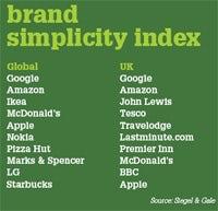 /p/x/k/brand_simplicity_index.jpg