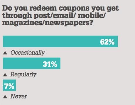 do you redeem coupons