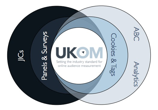 UKOM-logo-2013.jpg