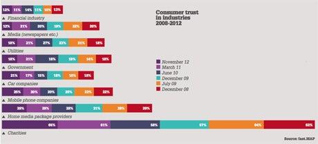 consumertrustindustries-460