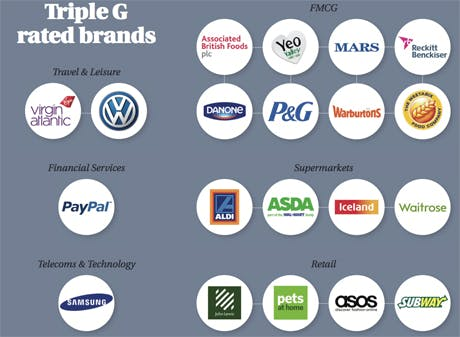 TripleG-brands-460