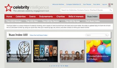 celebrity-intelligence-website-2013-460