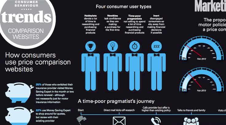 comparison-trends-2013-carousel