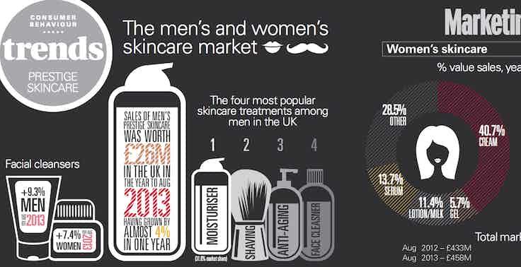skincare-trends-2013-carousel