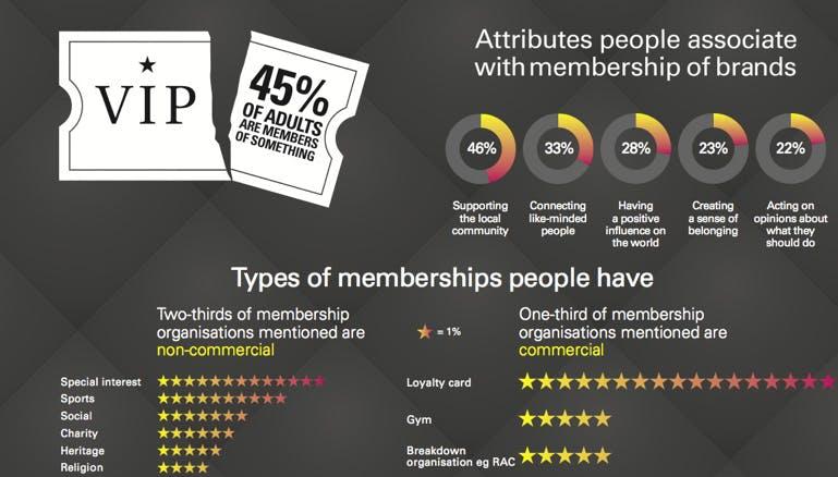 membership-trends-2013-carousel