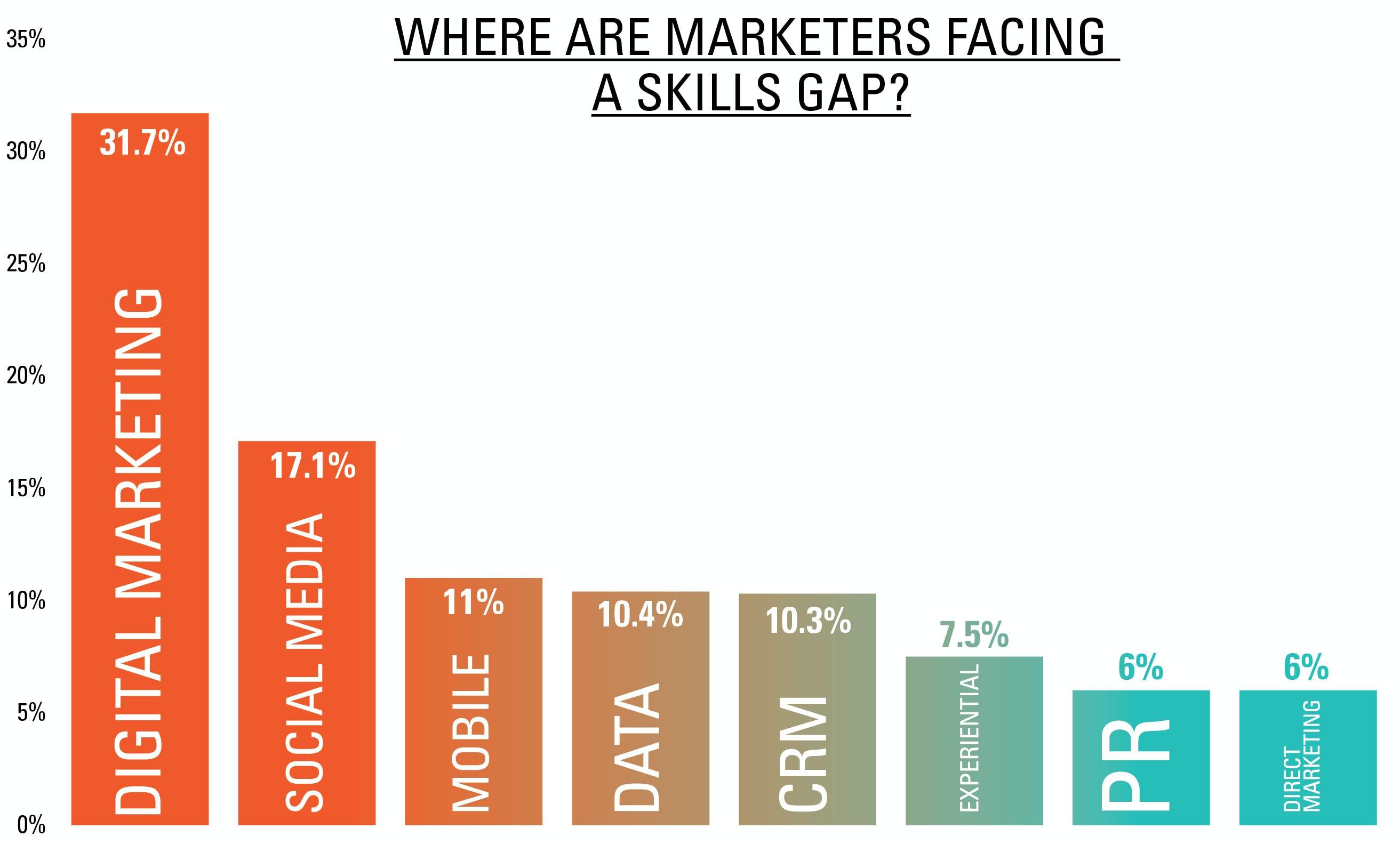 Knowledge4 Salary Survey online infographics-04