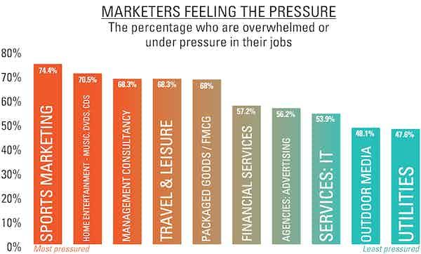 Stress4 Salary Survey online infographics-01