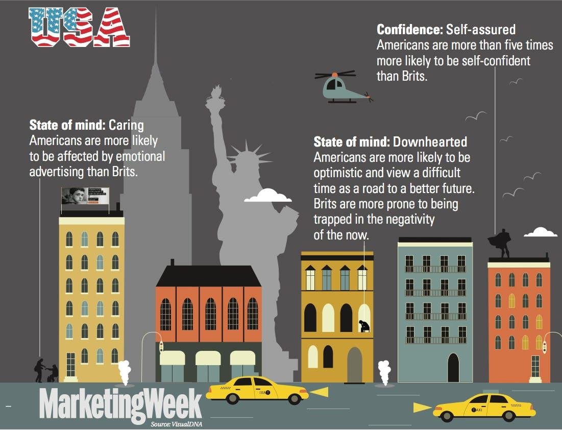 UK-USA-trends-2-2014-fullwidth