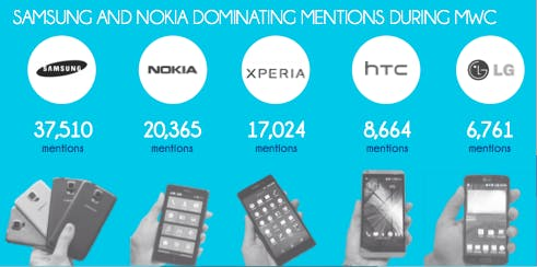 MWC2014InfoGraph-2014