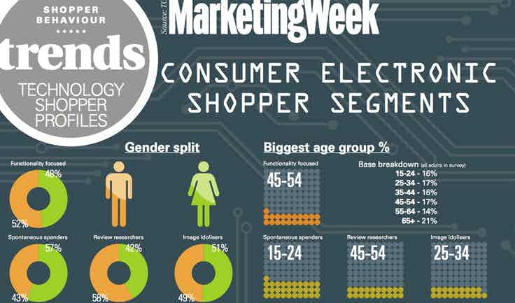 trends-consumer-tech-2014-index2