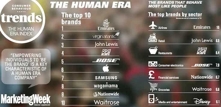 trends-human-era-2014-fullwidth