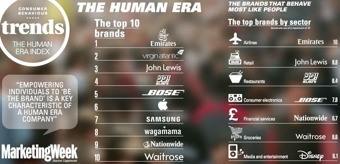How to be a 'human era' brand