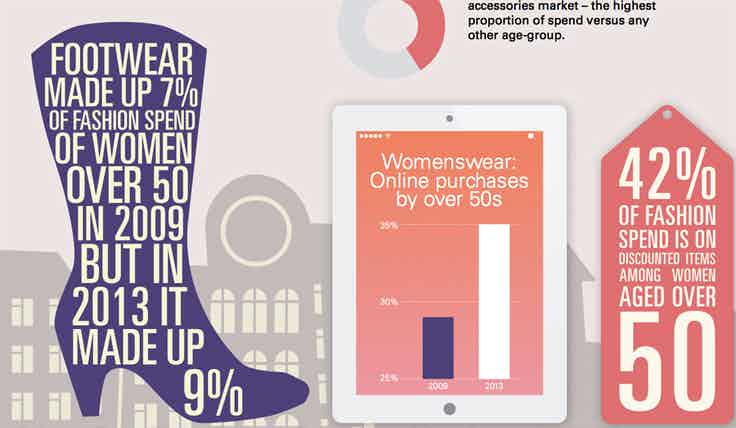 trends-womens-fashion-2014-index