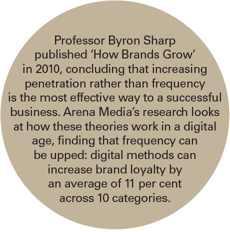 Professor Byron Sharp quote