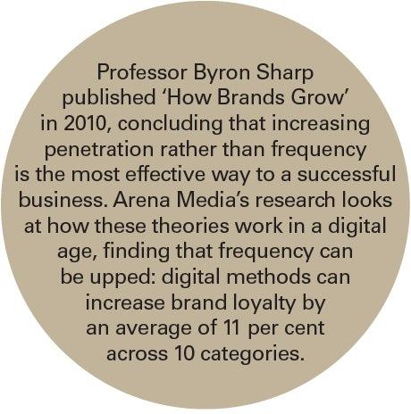 Professor Byron Sharp quote