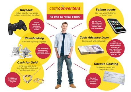 Cash Converters