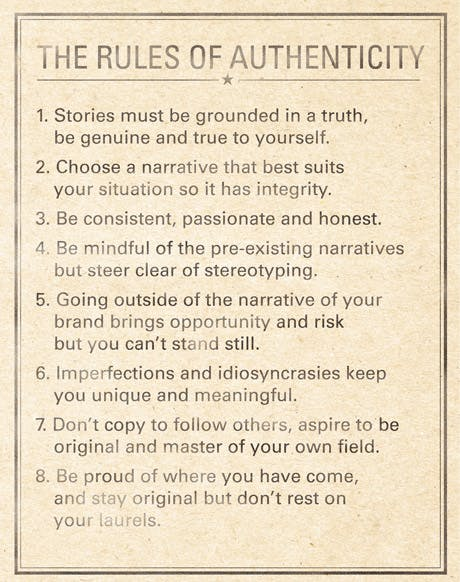 The rules of authenticity