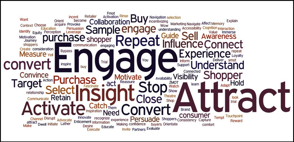 Marketing terms are making it into the wider lexicon