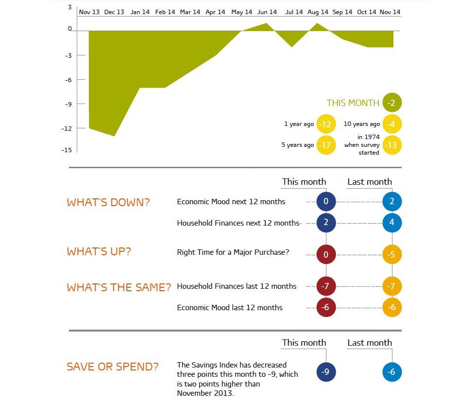 Spending_graph