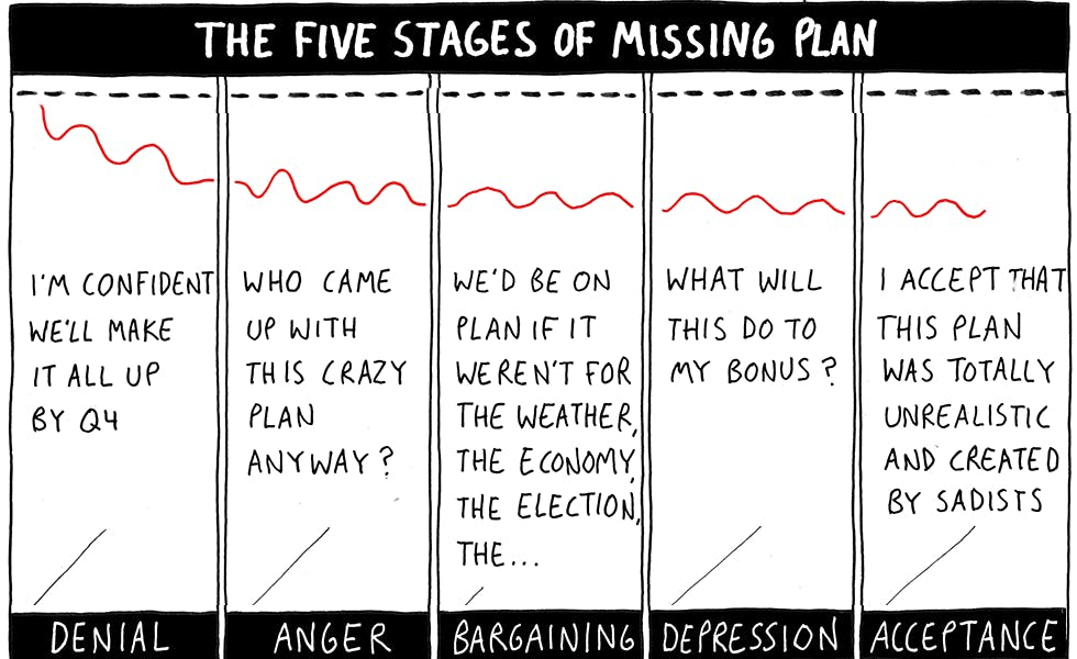 The five stages of missing plan