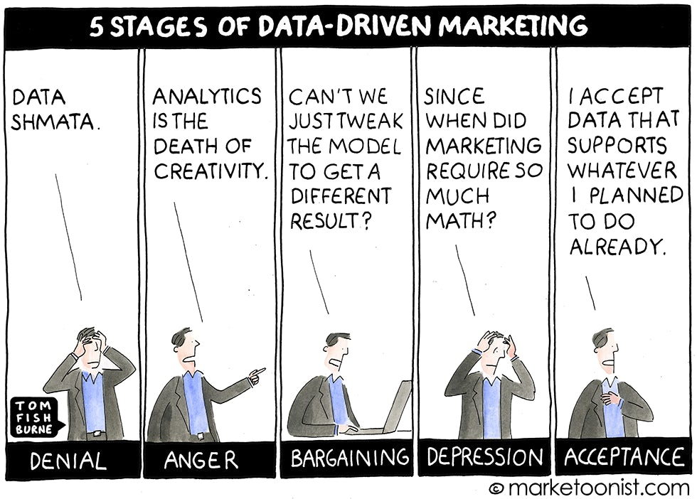 5 stages of data-driven marketing Marketoonist 18 12 15