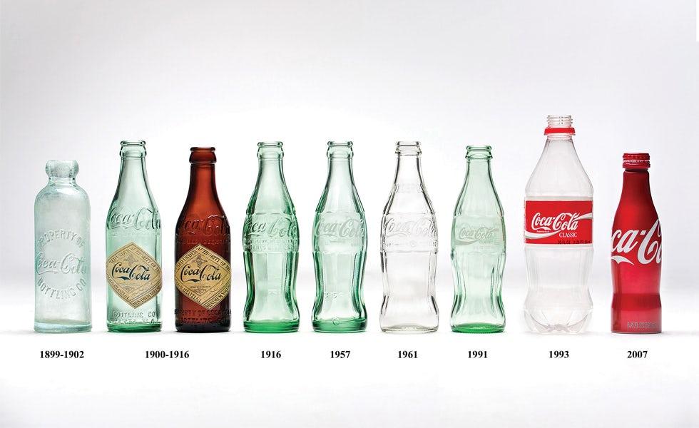 coca cola competitive strategy
