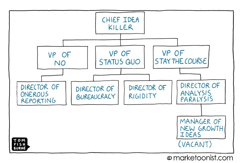 Chief idea killer Marketoonist