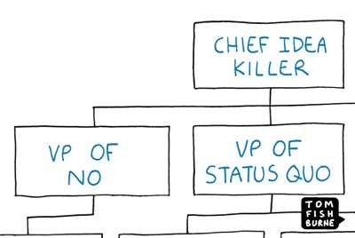 Chief idea killer Marketoonist