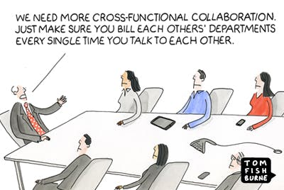 Cross-functional collaboration, Marketoonist