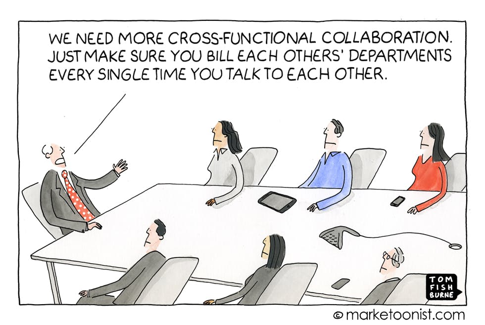 Cross-functional collaboration Marketoonist