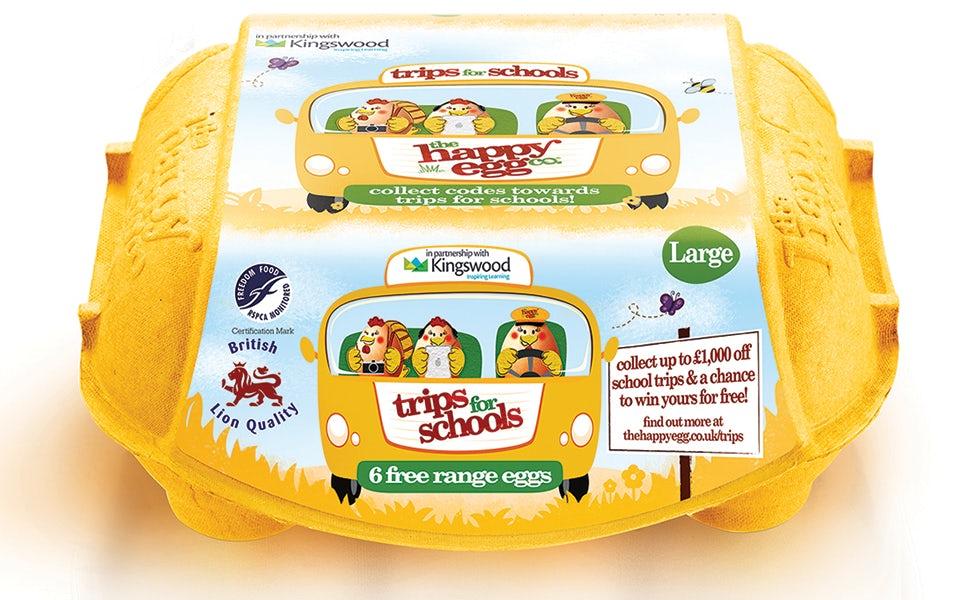 Happy Egg company
