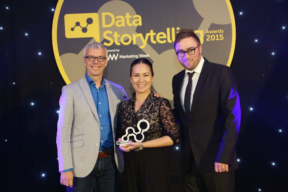 Data Person of the Year