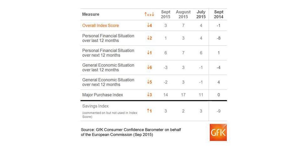 GFK_measure_30_9_15