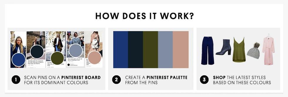 TOPSHOP PINTEREST PALETTES_HOW DOES IT WORK[3]