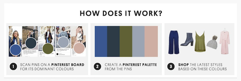 TOPSHOP PINTEREST PALETTES_HOW DOES IT WORK[3]