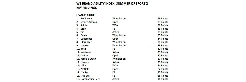 WE_Brand_index