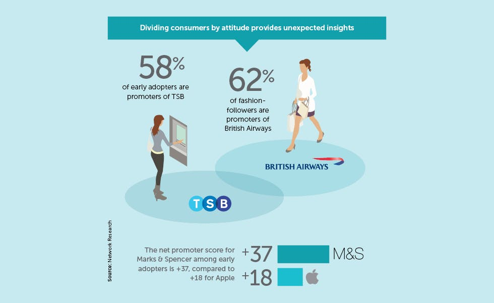 a report on compiling consumer's attitude This article addresses the global sweatshop issue and the market forces that  influence workplace conditions, focusing on the role of the final consumer in  ensur.
