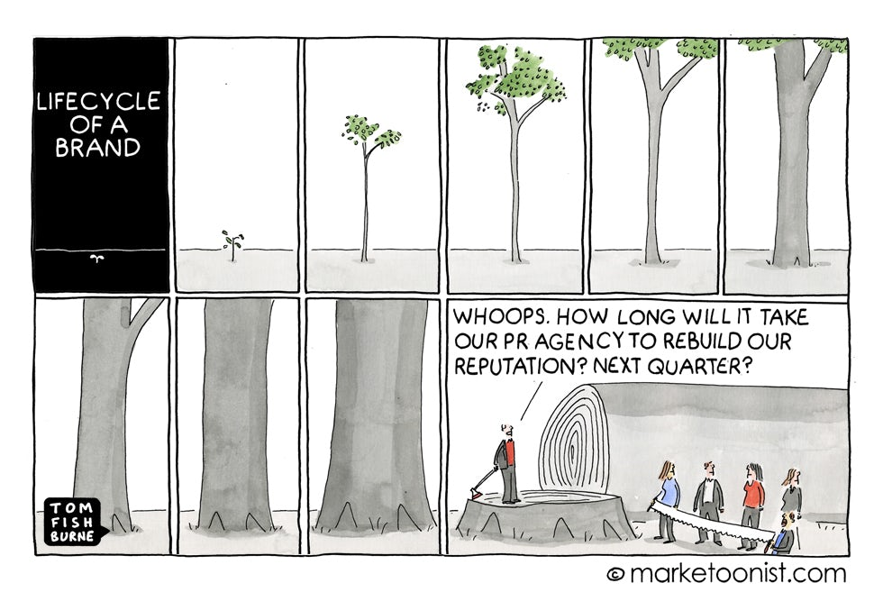 Lifecycle of a brand Marketoonist 7 10 15