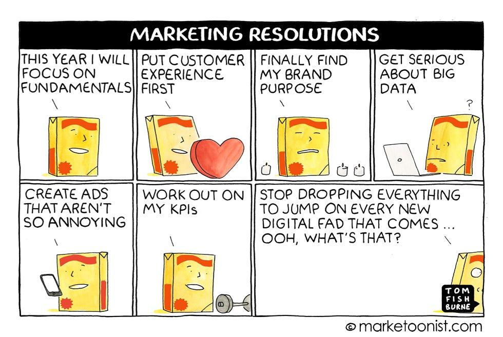 Marketing resolutions Marketoonist