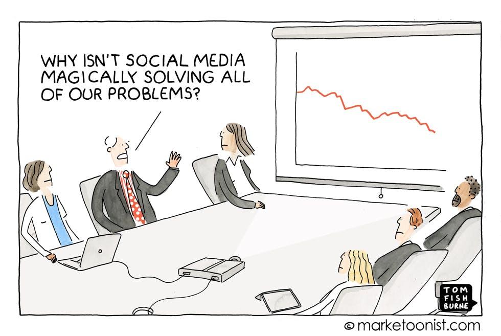 Social Media, Marketoonist