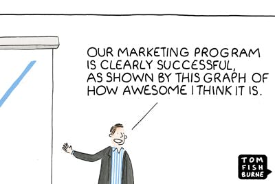 Truthful presentations Marketoonist 2 3 16