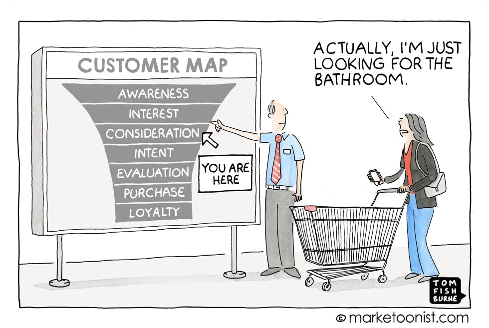 The customer map, Marketoonist