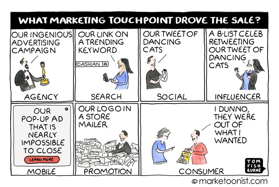 Marketing touchpoints Marketoonist 19 4 16